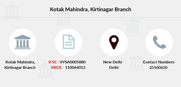 Kotak-mahindra-bank Kirtinagar branch