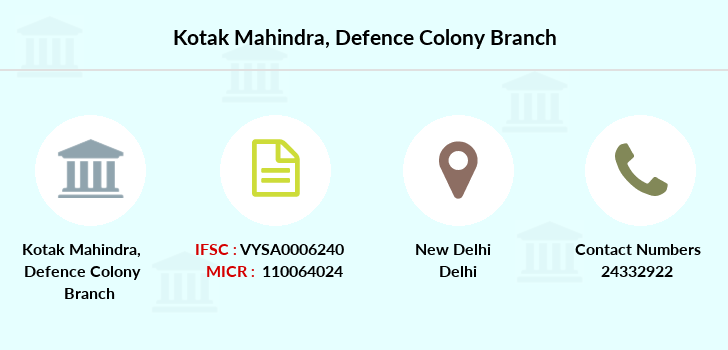 Kotak-mahindra-bank Defence-colony branch