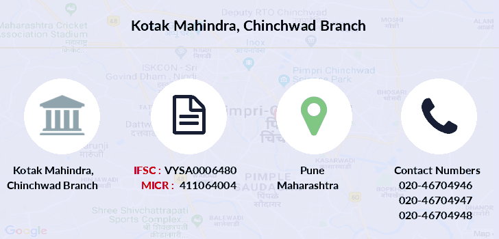 Kotak-mahindra-bank Chinchwad branch