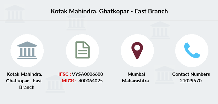 Kotak-mahindra-bank Ghatkopar-east branch