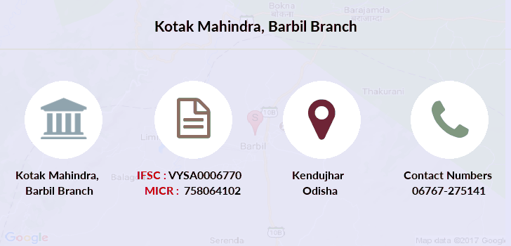 Kotak-mahindra-bank Barbil branch