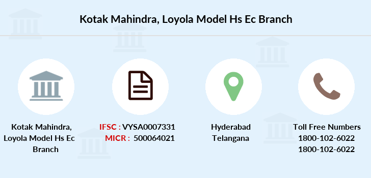 Kotak-mahindra-bank Loyola-model-hs-ec branch