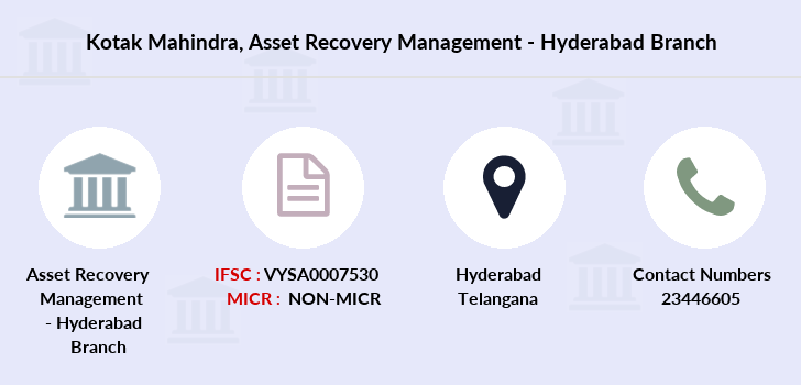 Kotak-mahindra-bank Asset-recovery-management-hyderabad branch