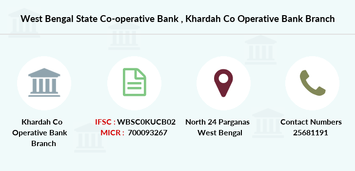 West-bengal-state-co-op-bank Khardah-co-operative-bank branch