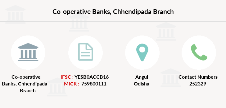 Co-operative-banks Chhendipada branch