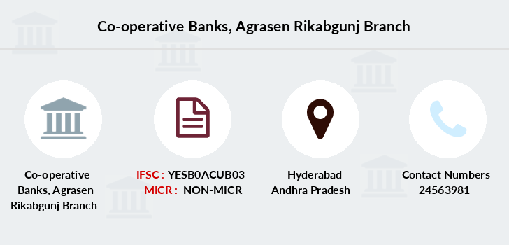 Co-operative-banks Agrasen-rikabgunj branch