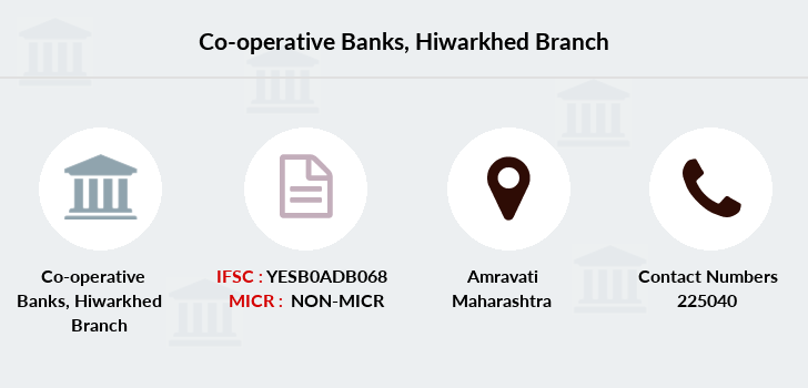 Co-operative-banks Hiwarkhed branch