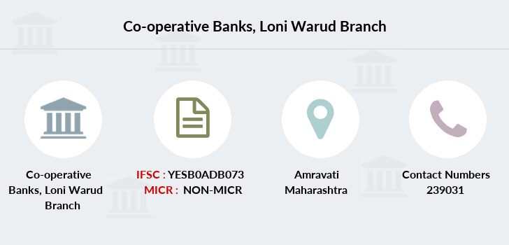 Co-operative-banks Loni-warud branch