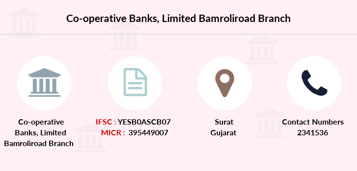 Co-operative-banks Limited-bamroliroad branch