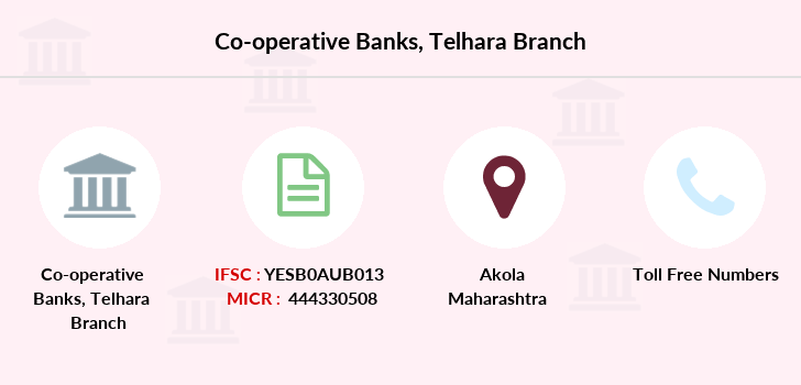 Co-operative-banks Telhara branch