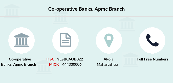 Co-operative-banks Apmc branch