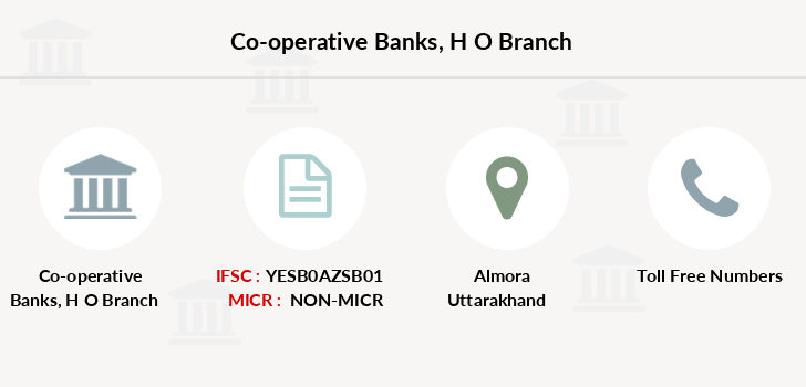 Co-operative-banks H-o branch