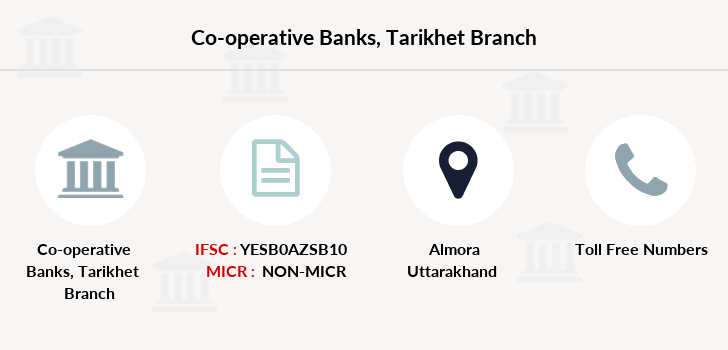 Co-operative-banks Tarikhet branch