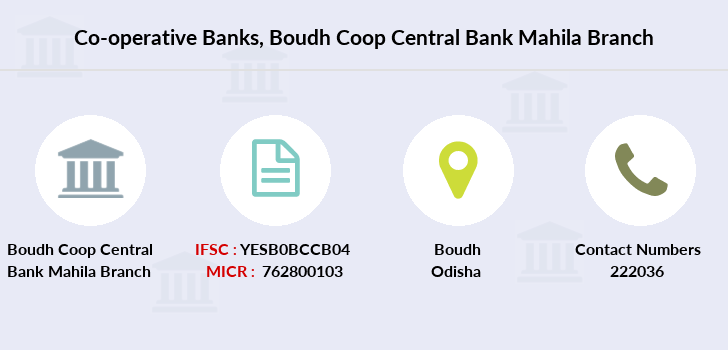 Co-operative-banks Boudh-coop-central-bank-mahila branch