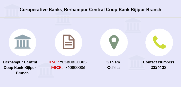 Co-operative-banks Berhampur-central-coop-bank-bijipur branch