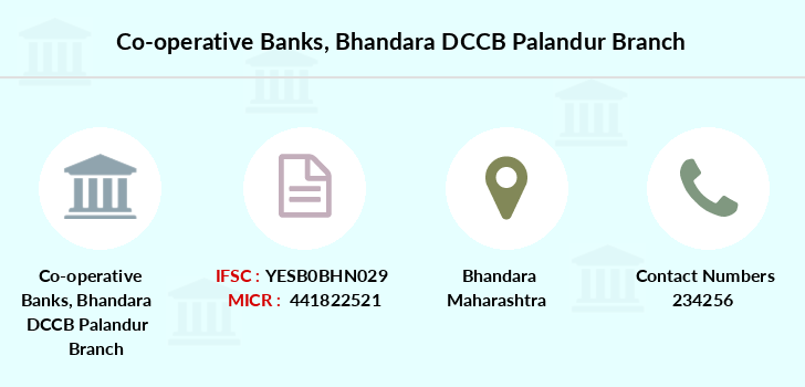 Co-operative-banks Bhandara-dccb-palandur branch