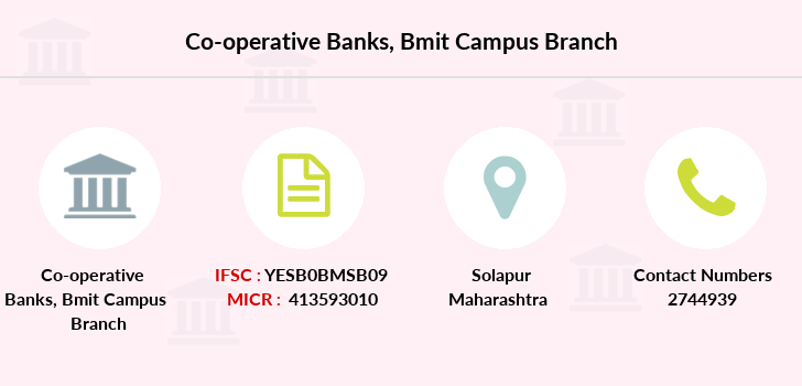 Co-operative-banks Bmit-campus branch