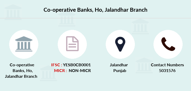 Co-operative-banks Ho branch