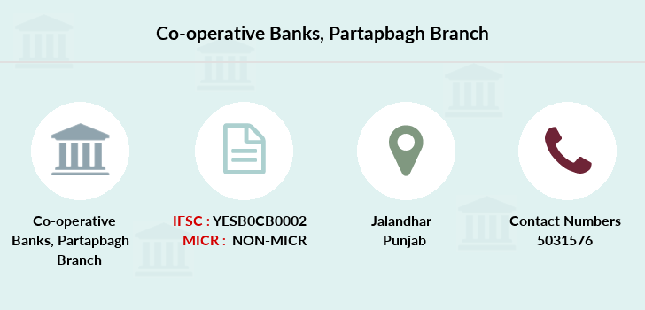 Co-operative-banks Partapbagh branch