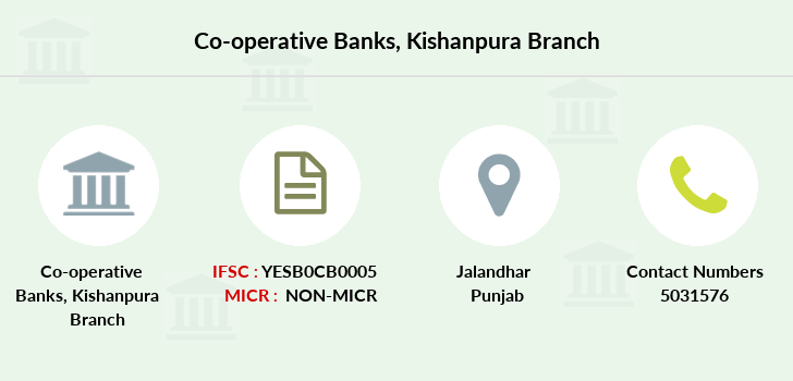 Co-operative-banks Kishanpura branch