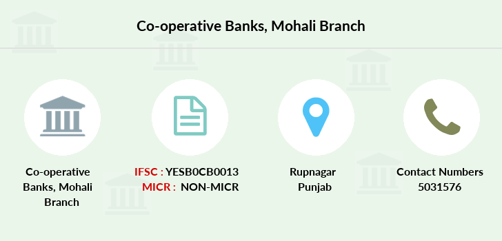 Co-operative-banks Mohali branch