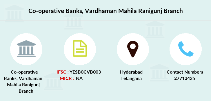 Co-operative-banks Vardhaman-mahila-ranigunj branch