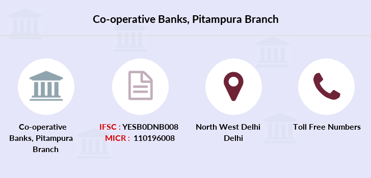 Co-operative-banks Pitampura branch