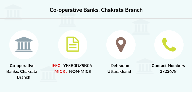 Co-operative-banks Chakrata branch