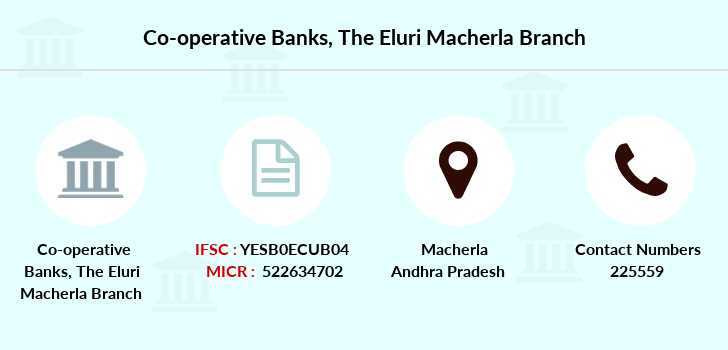 Co-operative-banks The-eluri-macherla branch