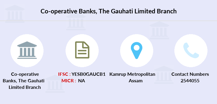 Co-operative-banks The-gauhati-limited branch