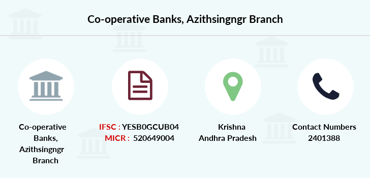 Co-operative-banks Azithsingngr branch