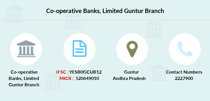 Co-operative-banks Limited-guntur branch