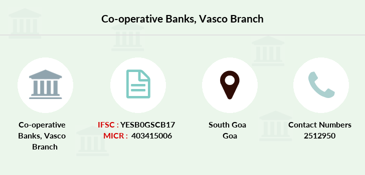 Co-operative-banks Vasco branch