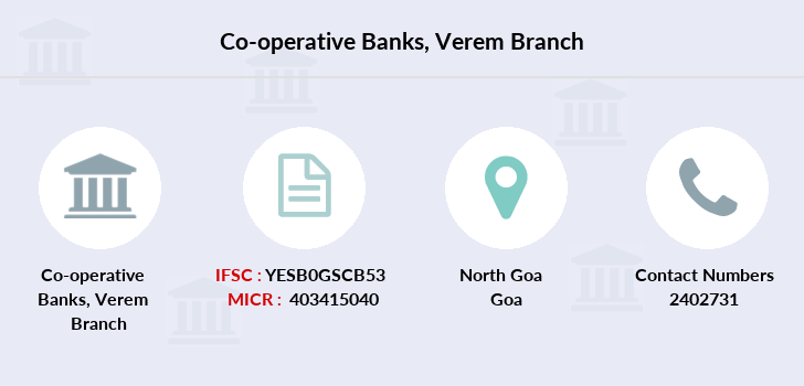 Co-operative-banks Verem branch