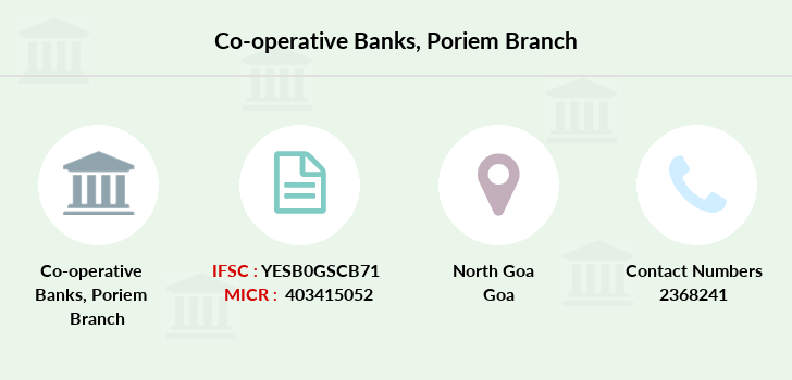 Co-operative-banks Poriem branch