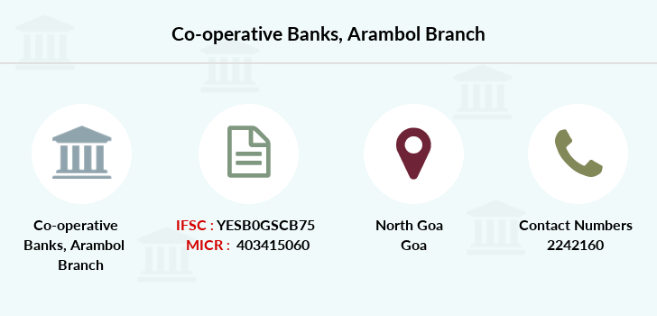 Co-operative-banks Arambol branch