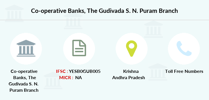 Co-operative-banks The-gudivada-s-n-puram branch