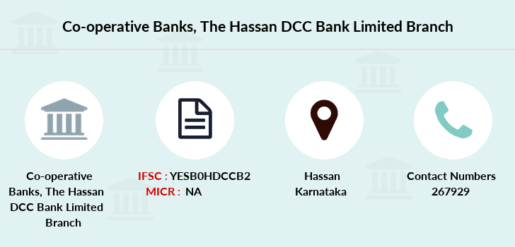 Co-operative-banks The-hassan-dcc-bank-limited branch