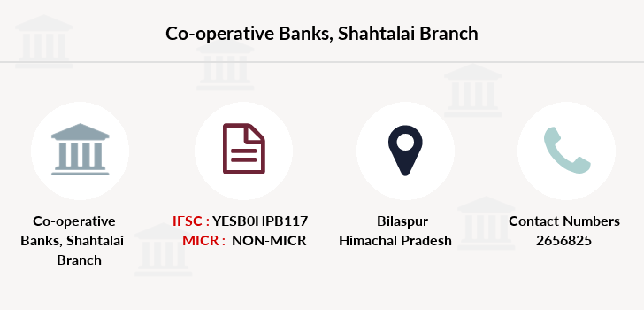 Co-operative-banks Shahtalai branch