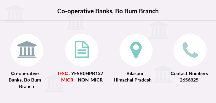 Co-operative-banks Bo-bum branch