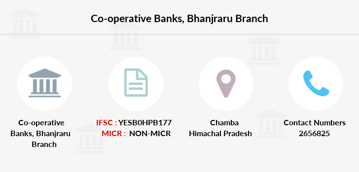 Co-operative-banks Bhanjraru branch