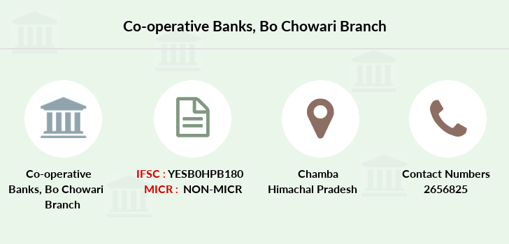 Co-operative-banks Bo-chowari branch