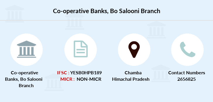 Co-operative-banks Bo-salooni branch