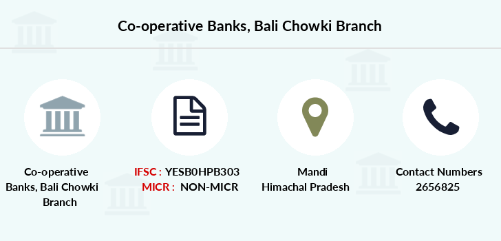 Co-operative-banks Bali-chowki branch