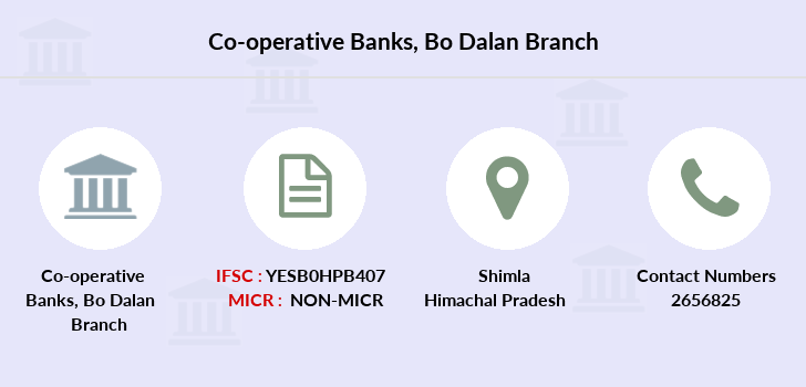 Co-operative-banks Bo-dalan branch