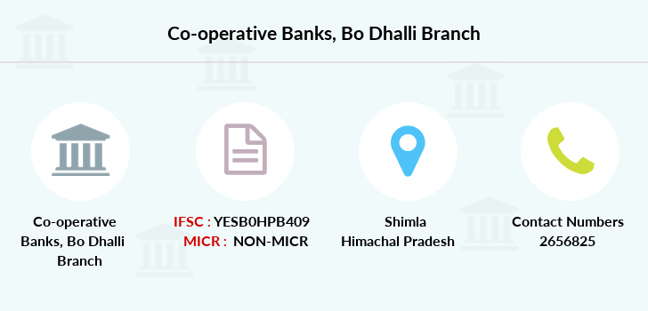 Co-operative-banks Bo-dhalli branch