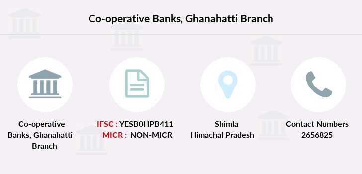 Co-operative-banks Ghanahatti branch