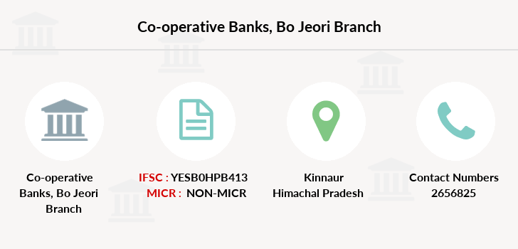 Co-operative-banks Bo-jeori branch