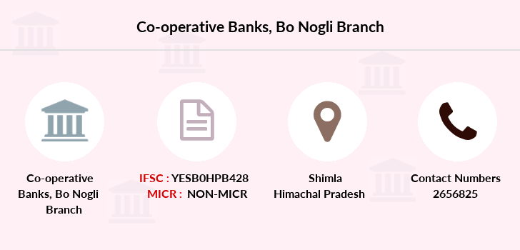 Co-operative-banks Bo-nogli branch