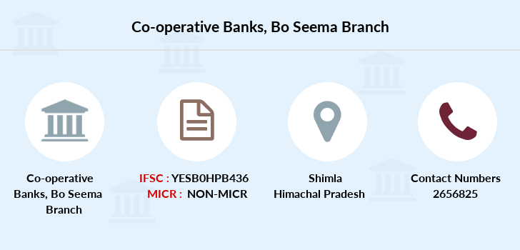 Co-operative-banks Bo-seema branch